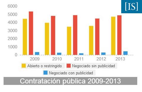 Tabla contratos (1) copia